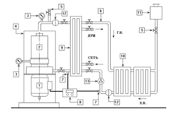 зразок ідентифікації газової котельні як опн